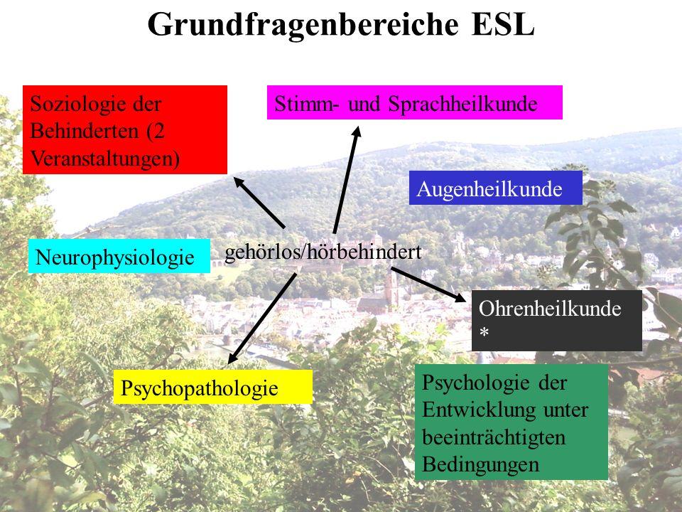 Soziologie der Behinderten (2 Veranstaltungen) Psychopathologie Augenheilkunde Ohrenheilkunde * Stimm- und Sprachheilkunde Neurophysiologie Psychologi