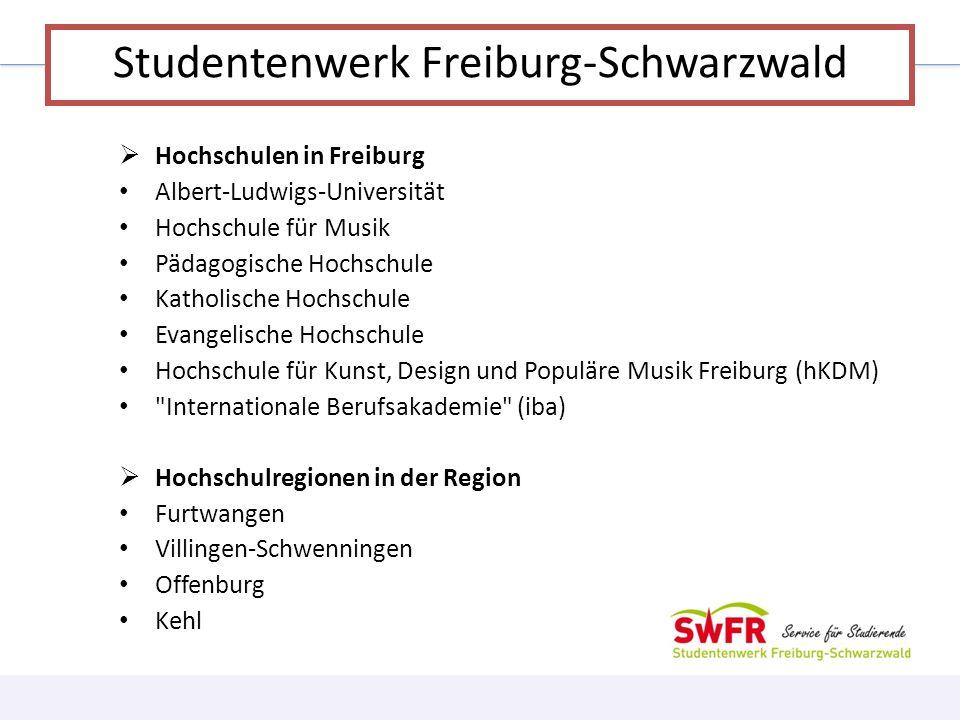 Hochschulen in Freiburg Albert-Ludwigs-Universität Hochschule für Musik Pädagogische Hochschule Katholische Hochschule Evangelische Hochschule Hochsch