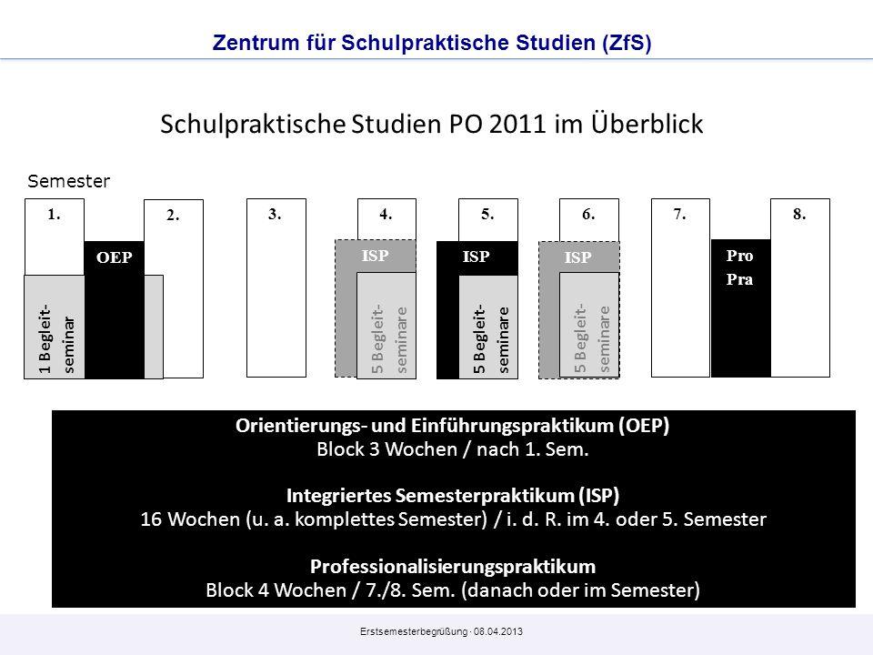 Erstsemesterbegrüßung · 08.04.2013 Zentrum für Schulpraktische Studien (ZfS) Orientierungs- und Einführungspraktikum (OEP) Block 3 Wochen / nach 1. Se