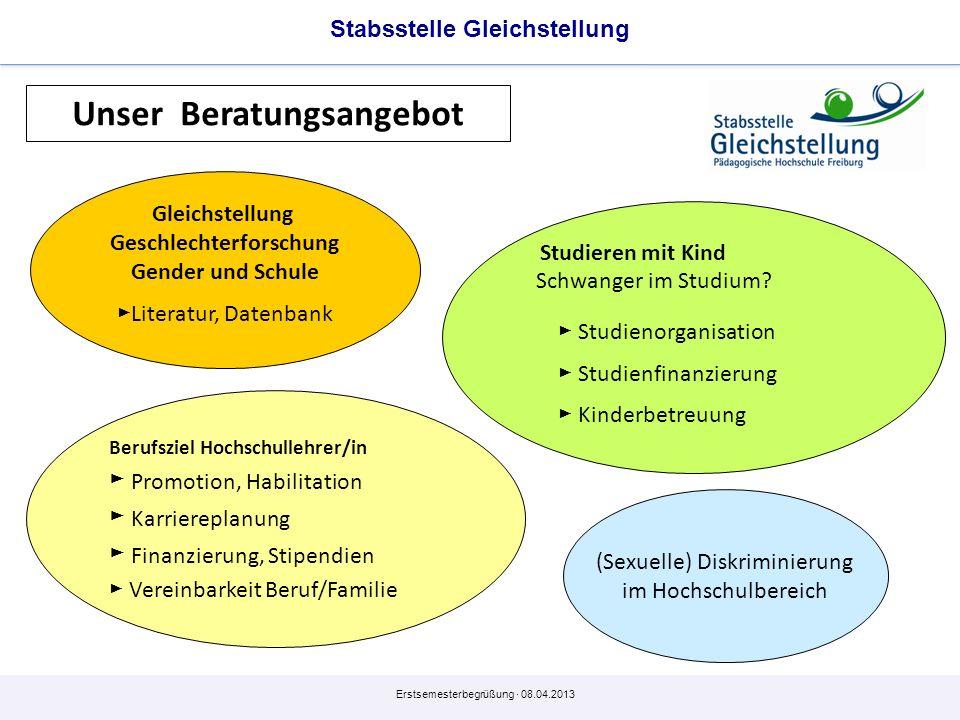 Erstsemesterbegrüßung · 08.04.2013 Stabsstelle Gleichstellung Unser Beratungsangebot Gleichstellung Geschlechterforschung Gender und Schule Literatur,