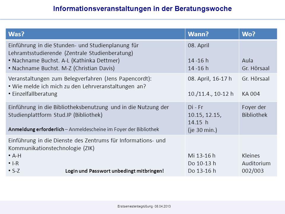 Erstsemesterbegrüßung · 08.04.2013 Informationsveranstaltungen in der Beratungswoche Was?Wann?Wo? Einführung in die Stunden- und Studienplanung für Le