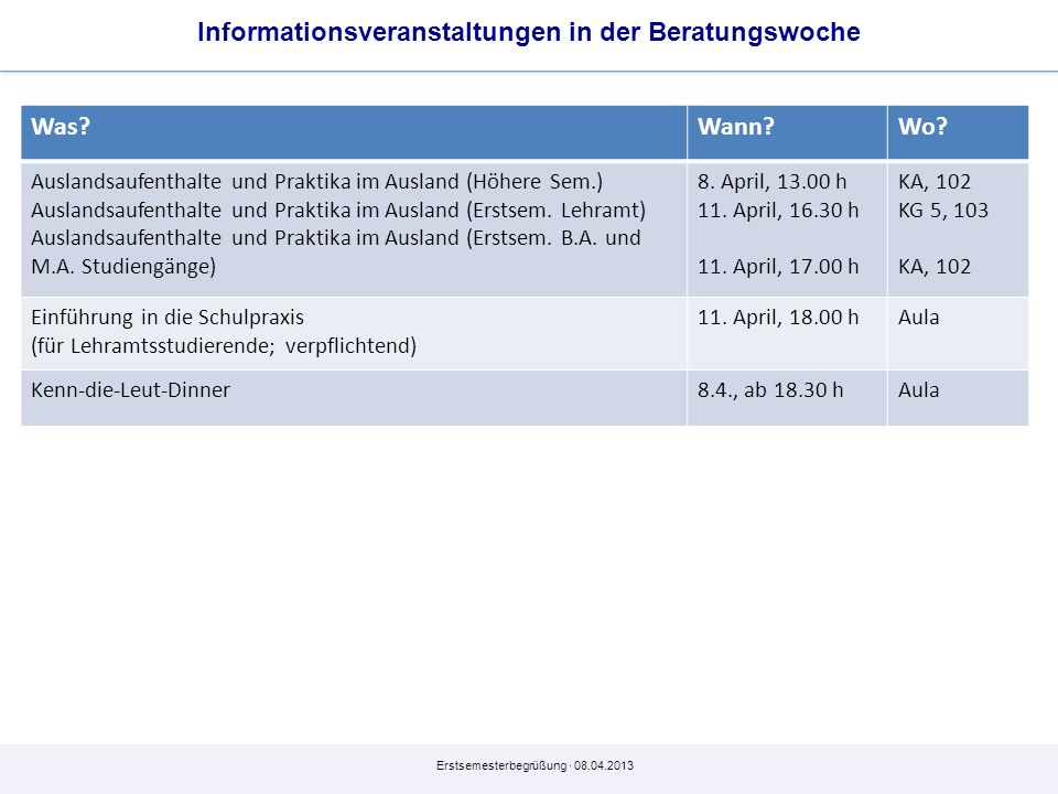 Erstsemesterbegrüßung · 08.04.2013 Informationsveranstaltungen in der Beratungswoche Was?Wann?Wo? Auslandsaufenthalte und Praktika im Ausland (Höhere