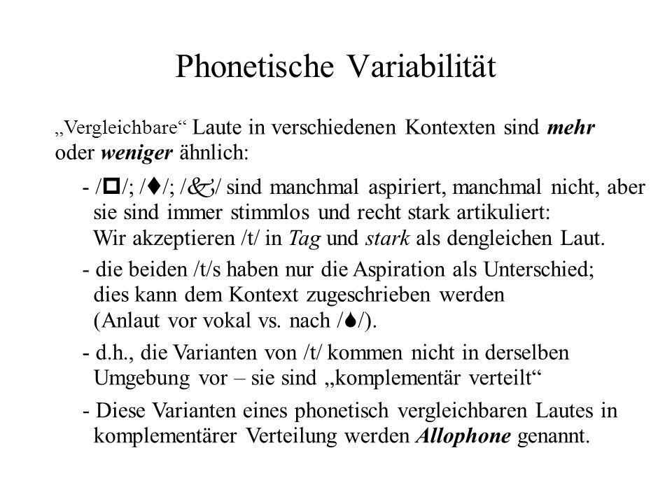 Phonetische Variabilität Vergleichbare Laute in verschiedenen Kontexten sind mehr oder weniger ähnlich: - / p /; / t /; / k / sind manchmal aspiriert,