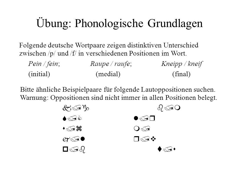 Übung: Phonologische Grundlagen Folgende deutsche Wortpaare zeigen distinktiven Unterschied zwischen /p/ und /f/ in verschiedenen Positionen im Wort.