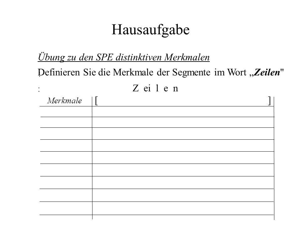 Hausaufgabe Übung zu den SPE distinktiven Merkmalen Definieren Sie die Merkmale der Segmente im Wort Zeilen
