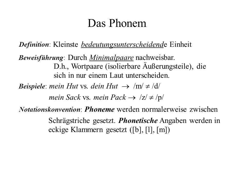 Das Phonem Definition: Kleinste bedeutungsunterscheidende Einheit Beweisführung: Durch Minimalpaare nachweisbar. D.h., Wortpaare (isolierbare Äußerung