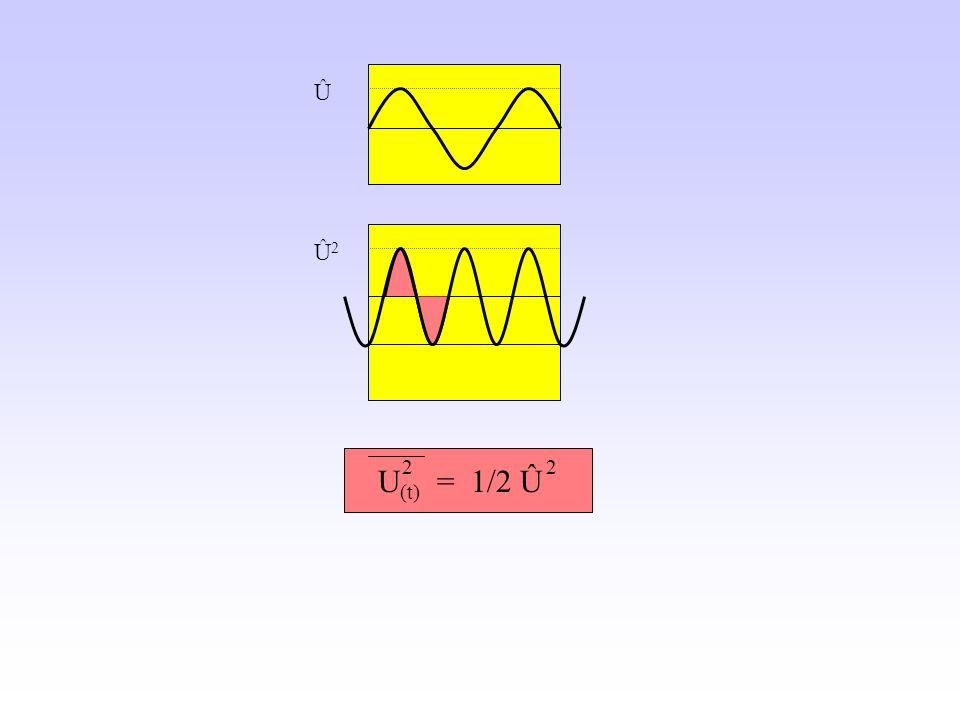 Effektivspannung U=U= Effektivspannung = die Gleichspannung, die an einen ohmschen Widerstand die gleiche mittlere Leistung umsetzt wie die Wechselspannung.