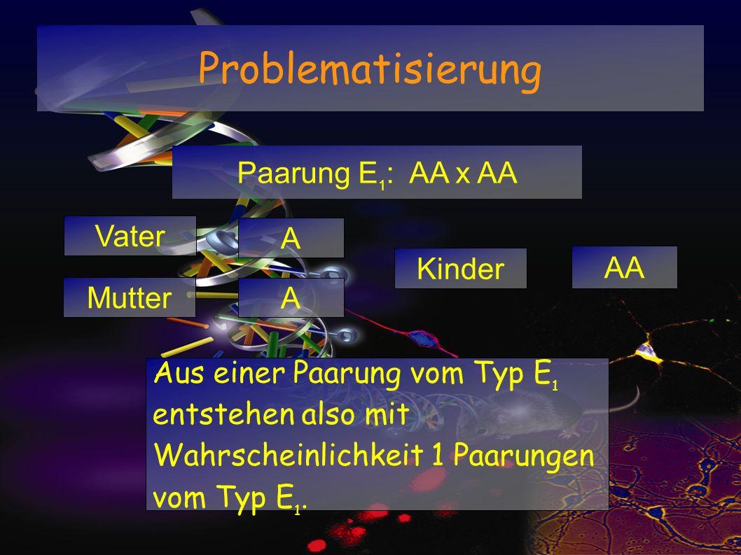 Problematisierung Aus einer Paarung vom Typ E 1 entstehen also mit Wahrscheinlichkeit 1 Paarungen vom Typ E 1. Paarung E 1 : AA x AA Mutter A Kinder A