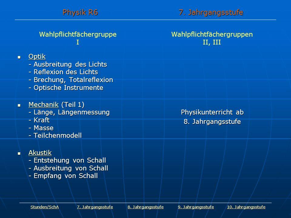 Optik - Ausbreitung des Lichts - Reflexion des Lichts - Brechung, Totalreflexion - Optische Instrumente Optik - Ausbreitung des Lichts - Reflexion des