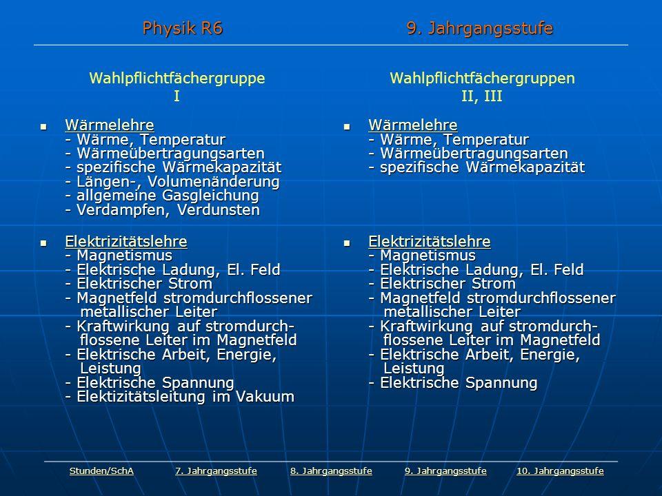 Elektrizitätslehre - Elektrischer Widerstand - Parallel- / Reihenschaltung - Elektromagnetische Induktion - Generatoren, Transformatoren - Halbleiter (Diode, Transistor) Elektrizitätslehre - Elektrischer Widerstand - Parallel- / Reihenschaltung - Elektromagnetische Induktion - Generatoren, Transformatoren - Halbleiter (Diode, Transistor) Atom- und Kernphysik - Atomaufbau - Radioaktive Strahlung - Radioaktiver Zerfall - Gefahren und Nutzen Atom- und Kernphysik - Atomaufbau - Radioaktive Strahlung - Radioaktiver Zerfall - Gefahren und Nutzen Energieversorgung - Energieträger - Kraftwerksarten - Regenerative Energieträger - Umweltbelastungen - Energiesparen Energieversorgung - Energieträger - Kraftwerksarten - Regenerative Energieträger - Umweltbelastungen - Energiesparen Elektrizitätslehre - Elektrischer Widerstand - Parallel- / Reihenschaltung - Elektromagnetische Induktion - Generatoren, Transformatoren Elektrizitätslehre - Elektrischer Widerstand - Parallel- / Reihenschaltung - Elektromagnetische Induktion - Generatoren, Transformatoren Atom- und Kernphysik - Atomaufbau - Radioaktive Strahlung - Radioaktiver Zerfall - Gefahren und Nutzen Atom- und Kernphysik - Atomaufbau - Radioaktive Strahlung - Radioaktiver Zerfall - Gefahren und Nutzen Energieversorgung - Energieträger - Kraftwerksarten - Regenerative Energieträger - Umweltbelastungen - Energiesparen Energieversorgung - Energieträger - Kraftwerksarten - Regenerative Energieträger - Umweltbelastungen - Energiesparen Wahlpflichtfächergruppe I Wahlpflichtfächergruppen II, III Physik R6 10.