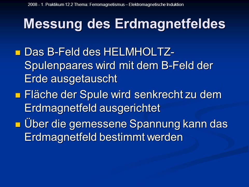 2008 - 1. Praktikum 12.2 Thema: Ferromagnetismus – Elektromagnetische Induktion Messung des Erdmagnetfeldes Das B-Feld des HELMHOLTZ- Spulenpaares wir