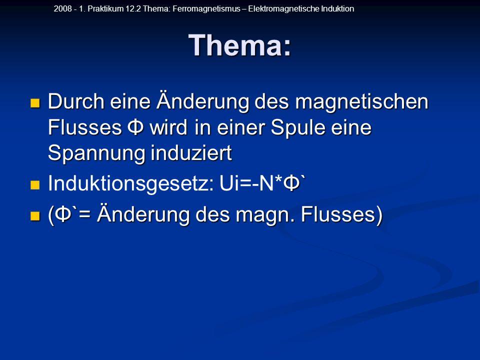 2008 - 1. Praktikum 12.2 Thema: Ferromagnetismus – Elektromagnetische InduktionThema: Durch eine Änderung des magnetischen Flusses Φ wird in einer Spu