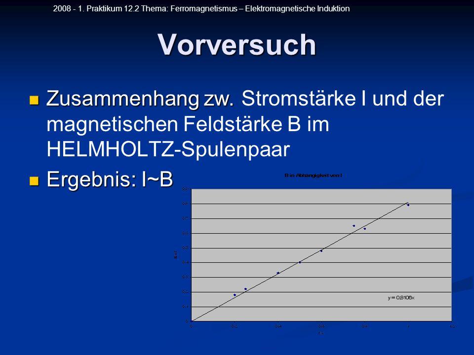 2008 - 1. Praktikum 12.2 Thema: Ferromagnetismus – Elektromagnetische InduktionVorversuch Zusammenhang zw. Zusammenhang zw. Stromstärke I und der magn