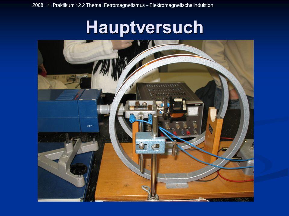 2008 - 1. Praktikum 12.2 Thema: Ferromagnetismus – Elektromagnetische InduktionHauptversuch