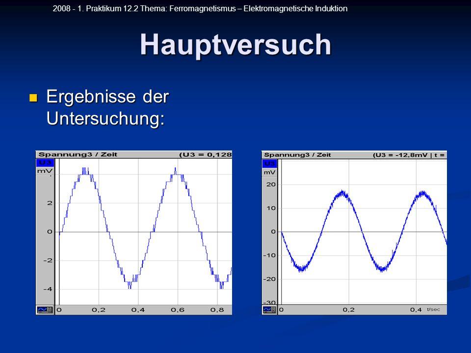 2008 - 1. Praktikum 12.2 Thema: Ferromagnetismus – Elektromagnetische InduktionHauptversuch Ergebnisse der Untersuchung: Ergebnisse der Untersuchung: