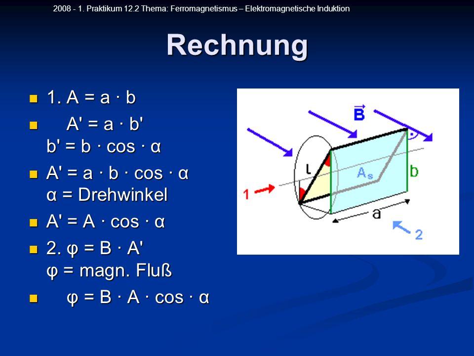 2008 - 1. Praktikum 12.2 Thema: Ferromagnetismus – Elektromagnetische InduktionRechnung 1. A = a b 1. A = a b A' = a b' b' = b cos α A' = a b' b' = b
