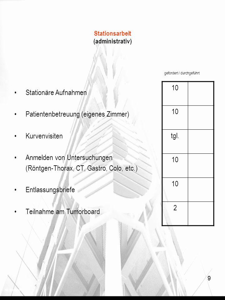 9 Stationsarbeit (administrativ) gefordert / durchgeführt Stationäre Aufnahmen Patientenbetreuung (eigenes Zimmer) Kurvenvisiten Anmelden von Untersuchungen (Röntgen-Thorax, CT, Gastro, Colo, etc.) Entlassungsbriefe Teilnahme am Tumorboard 10 tgl.
