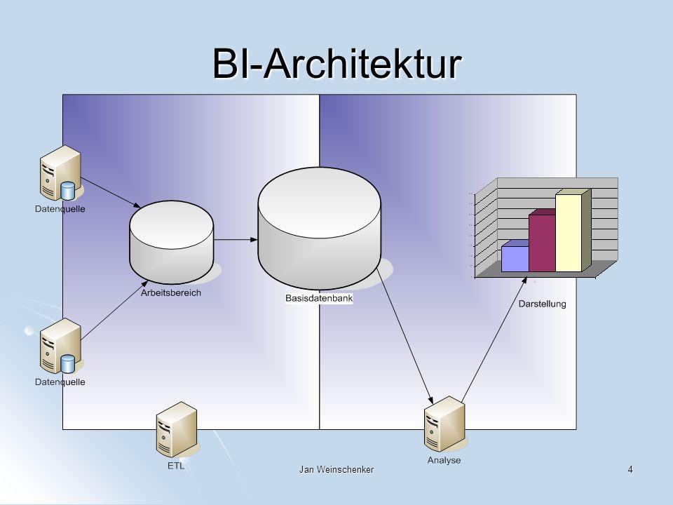 Jan Weinschenker4 BI-Architektur