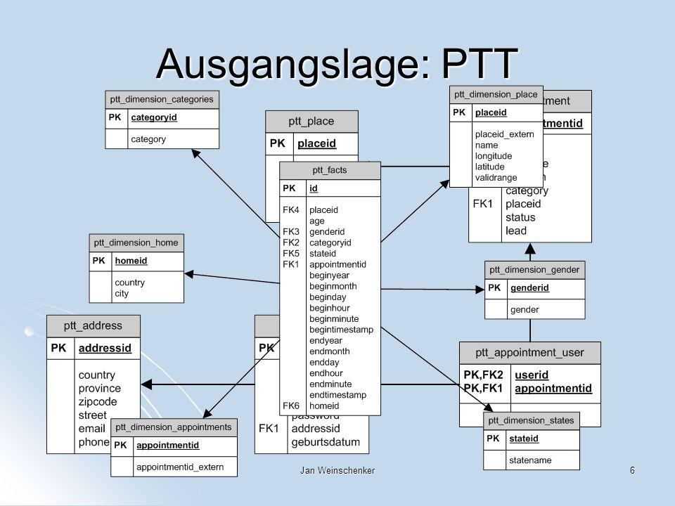 6 Ausgangslage: PTT