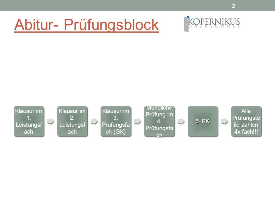 2 Abitur- Prüfungsblock Klausur im 1. Leistungsf ach Klausur im 2. Leistungsf ach Klausur im 3. Prüfungsfa ch (GK) Mündliche Prüfung im 4. Prüfungsfa