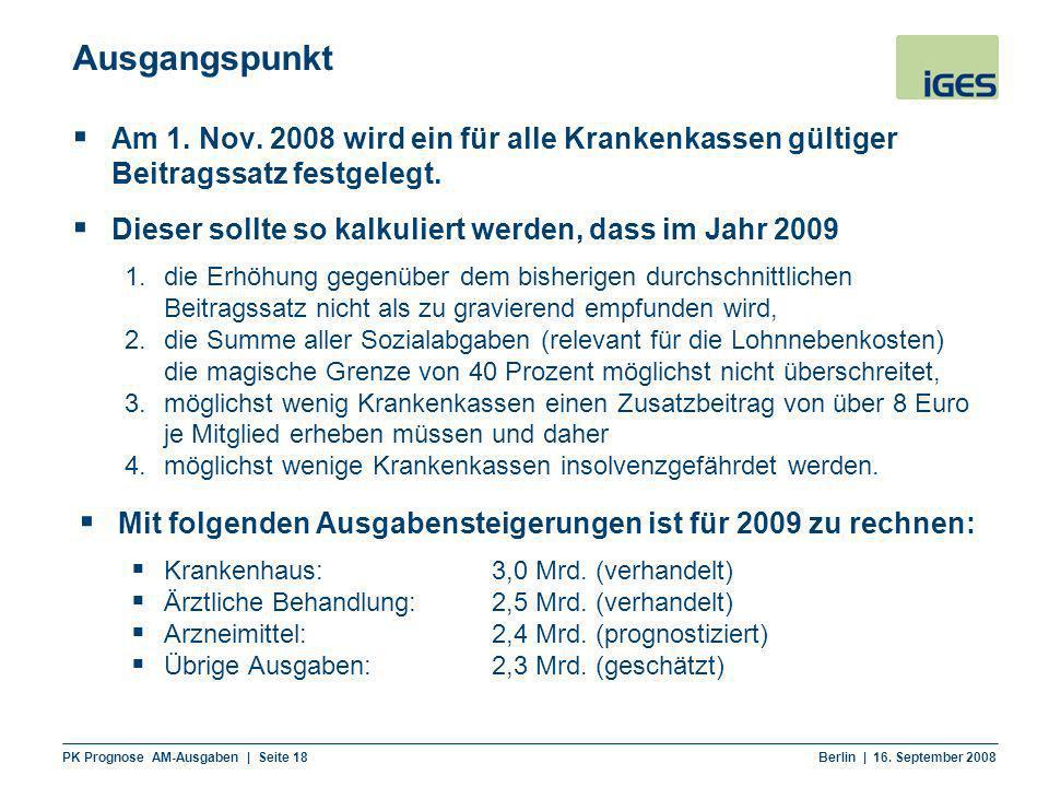 PK Prognose AM-Ausgaben | Seite 18 Berlin | 16. September 2008 Ausgangspunkt Am 1. Nov. 2008 wird ein für alle Krankenkassen gültiger Beitragssatz fes