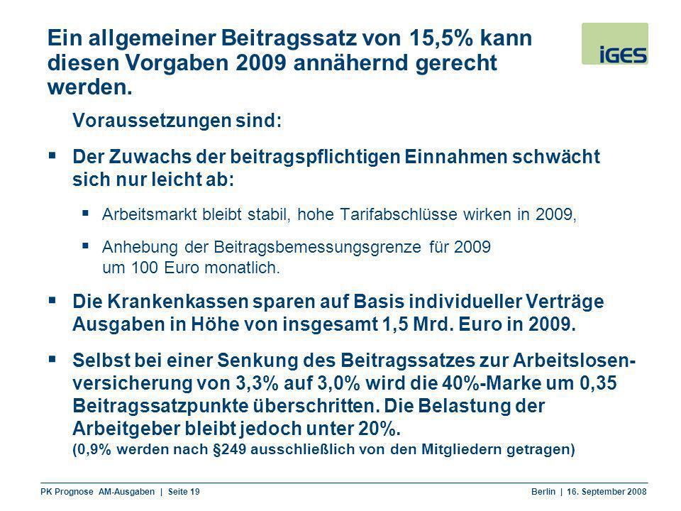PK Prognose AM-Ausgaben | Seite 19 Berlin | 16. September 2008 Ein allgemeiner Beitragssatz von 15,5% kann diesen Vorgaben 2009 annähernd gerecht werd