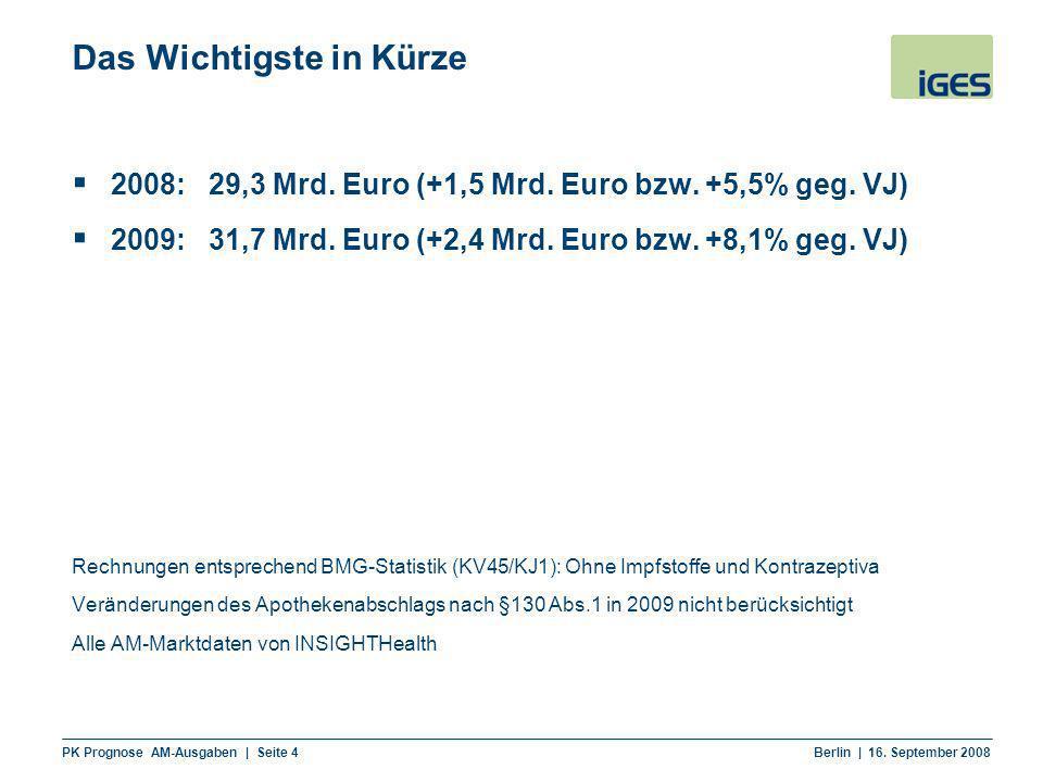 PK Prognose AM-Ausgaben | Seite 4 Berlin | 16. September 2008 Das Wichtigste in Kürze 2008: 29,3 Mrd. Euro (+1,5 Mrd. Euro bzw. +5,5% geg. VJ) 2009: 3