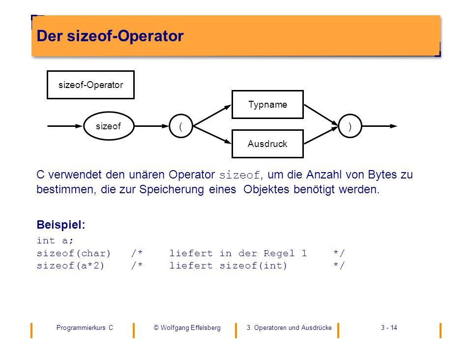 Programmierkurs C3. Operatoren und Ausdrücke3 - 14© Wolfgang Effelsberg Der sizeof-Operator C verwendet den unären Operator sizeof, um die Anzahl von