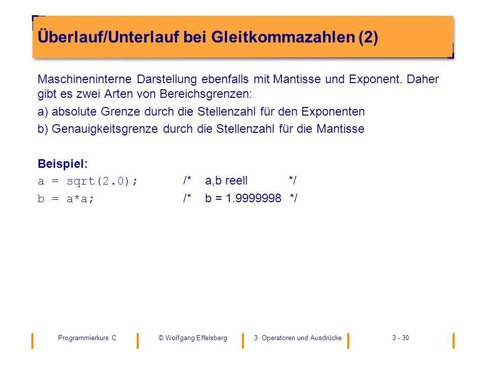 Programmierkurs C3. Operatoren und Ausdrücke3 - 30© Wolfgang Effelsberg Überlauf/Unterlauf bei Gleitkommazahlen (2) Maschineninterne Darstellung ebenf