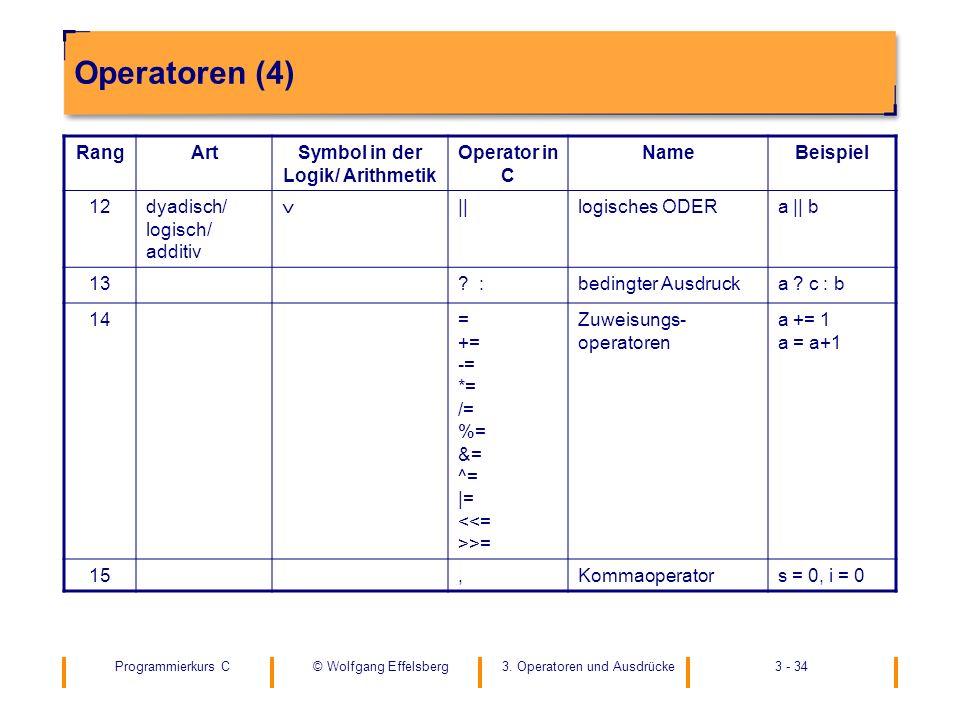 Programmierkurs C3. Operatoren und Ausdrücke3 - 34© Wolfgang Effelsberg Operatoren (4) RangArtSymbol in der Logik/ Arithmetik Operator in C NameBeispi