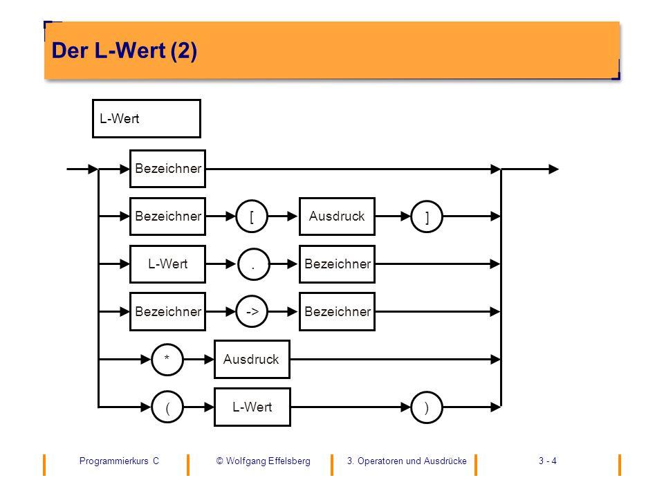 Programmierkurs C3. Operatoren und Ausdrücke3 - 4© Wolfgang Effelsberg Der L-Wert (2) L-Wert ( [ * ) Bezeichner ] L-Wert Bezeichner L-Wert Ausdruck. -