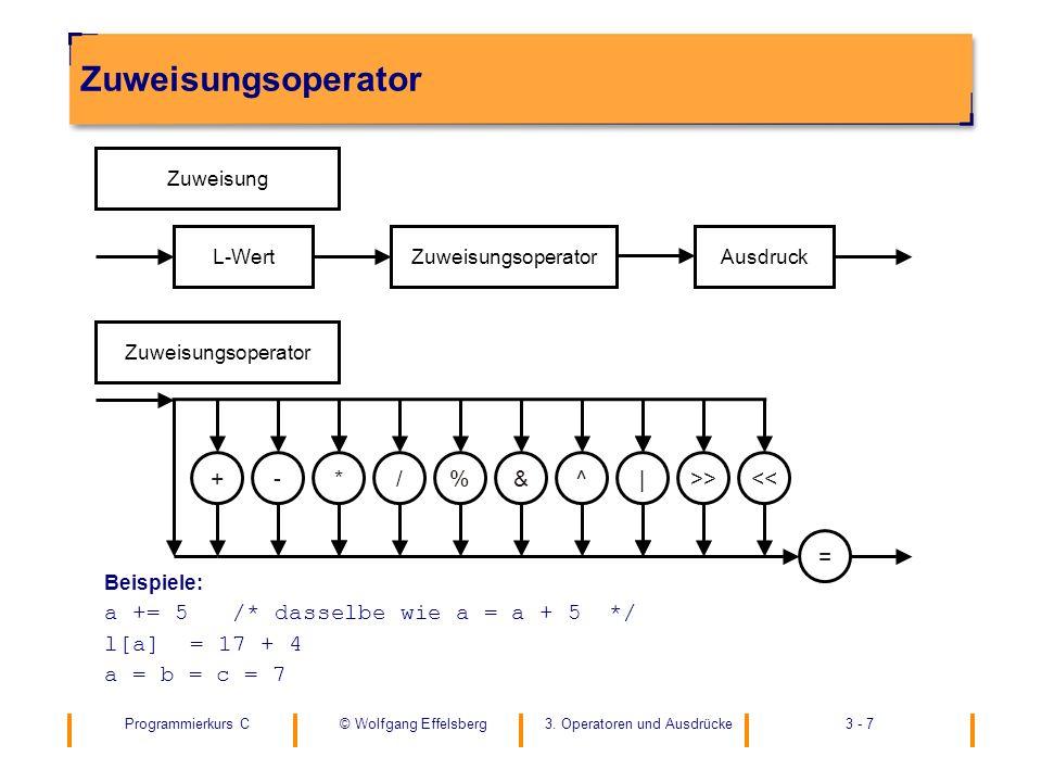 Programmierkurs C3. Operatoren und Ausdrücke3 - 7© Wolfgang Effelsberg Zuweisungsoperator Beispiele: a += 5/* dasselbe wie a = a + 5 */ l[a]= 17 + 4 a
