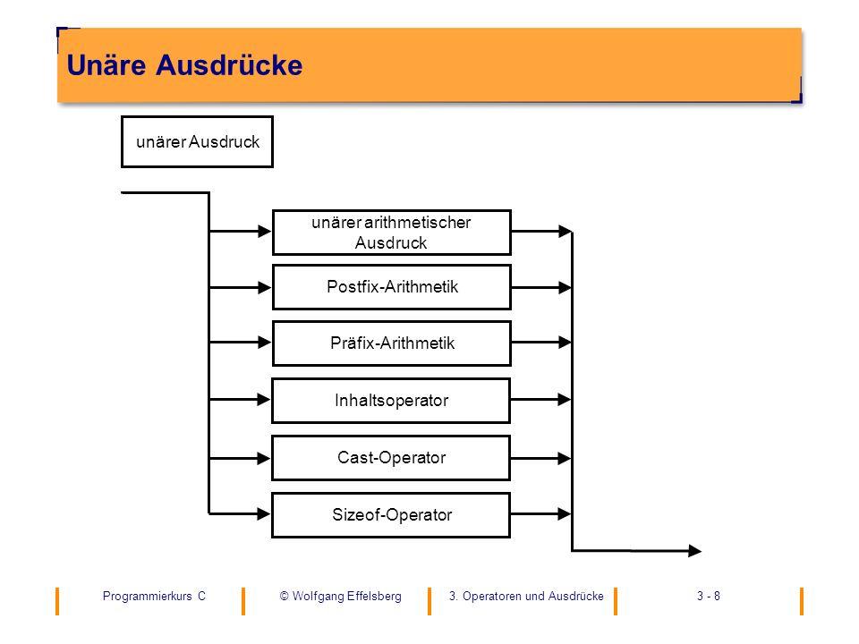 Programmierkurs C3. Operatoren und Ausdrücke3 - 8© Wolfgang Effelsberg Unäre Ausdrücke unärer Ausdruck Präfix-Arithmetik Postfix-Arithmetik unärer ari
