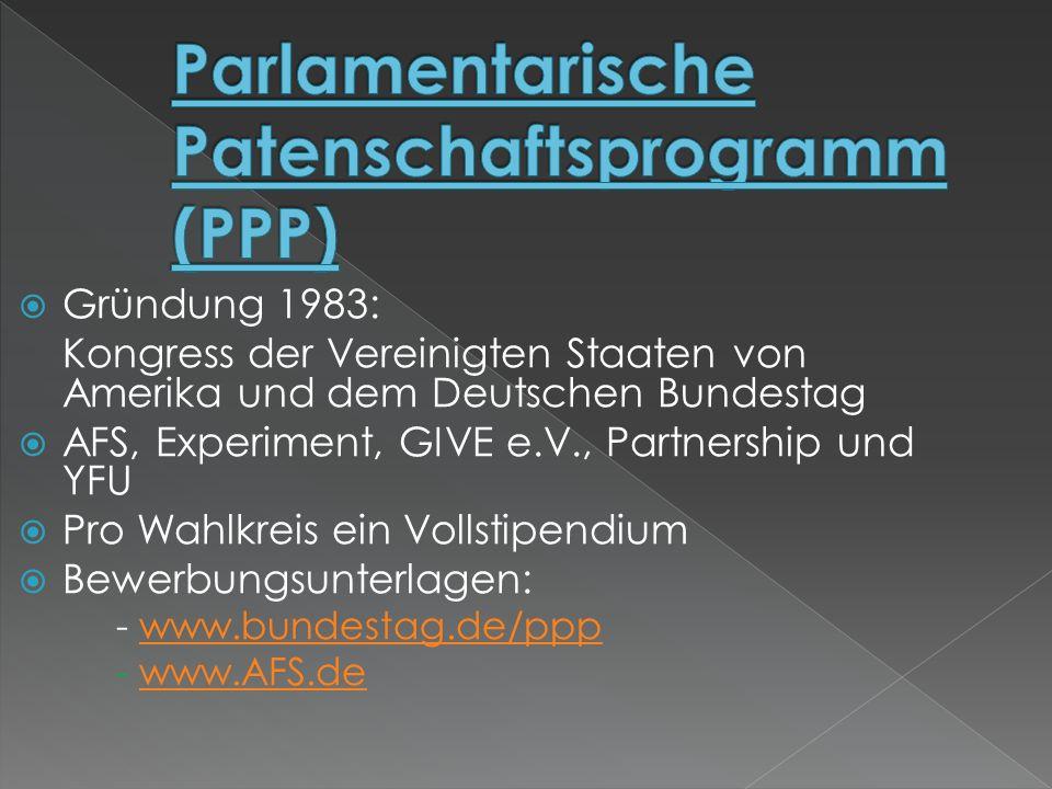 Gründung 1983: Kongress der Vereinigten Staaten von Amerika und dem Deutschen Bundestag AFS, Experiment, GIVE e.V., Partnership und YFU Pro Wahlkreis
