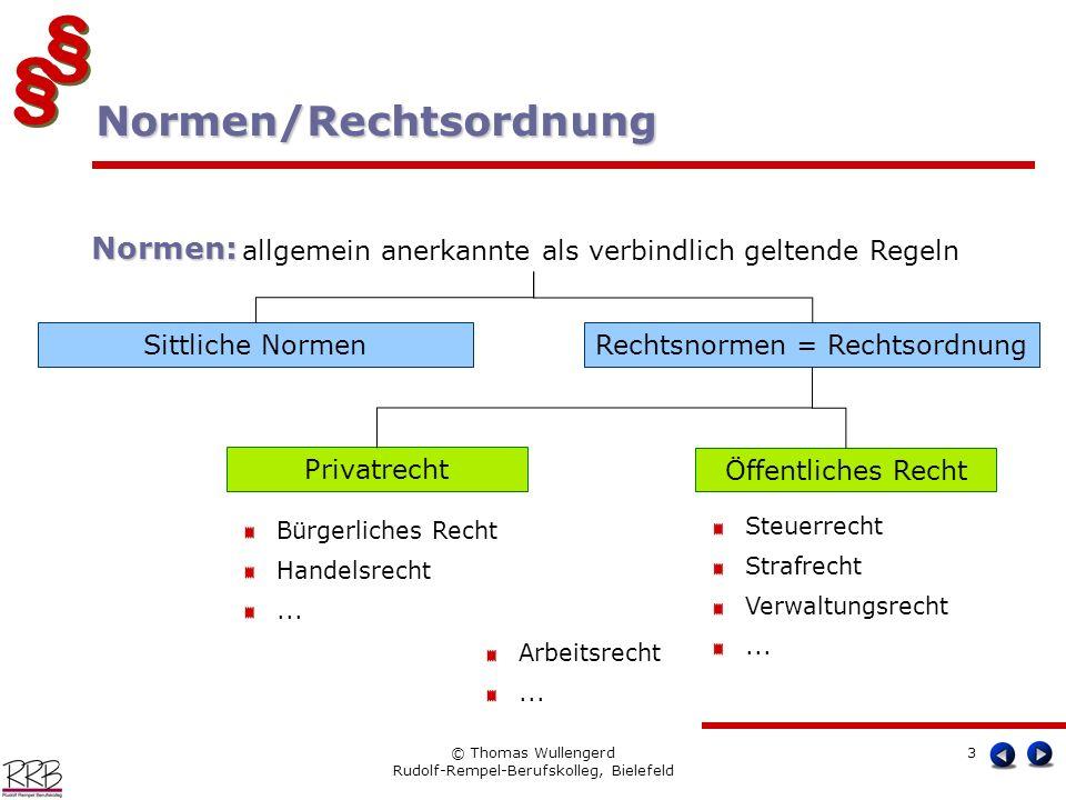 § § § § © Thomas Wullengerd Rudolf-Rempel-Berufskolleg, Bielefeld 3 Normen: Normen/Rechtsordnung Normen/Rechtsordnung Sittliche NormenRechtsnormen = R