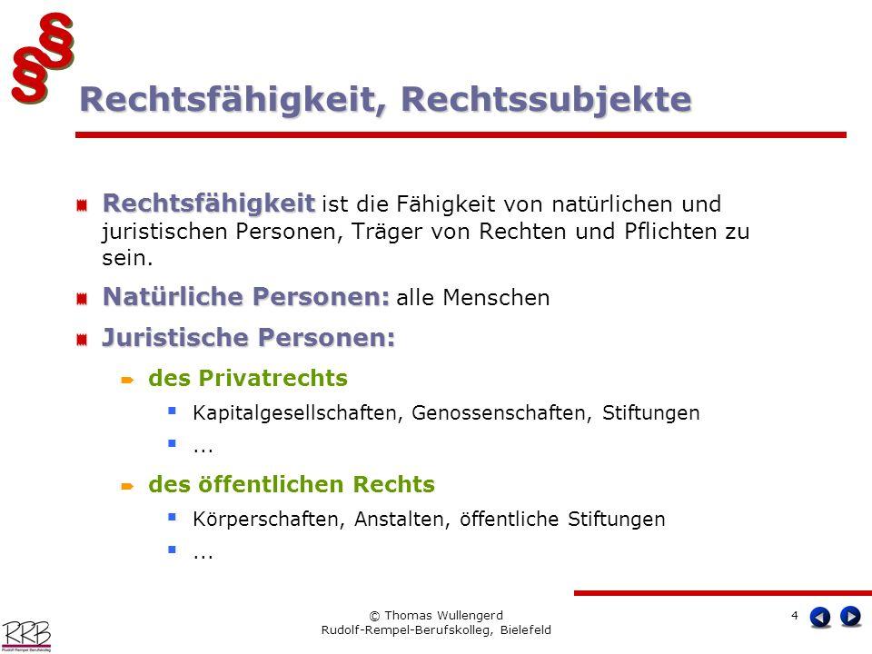 § § § § © Thomas Wullengerd Rudolf-Rempel-Berufskolleg, Bielefeld 4 Rechtsfähigkeit Rechtsfähigkeit ist die Fähigkeit von natürlichen und juristischen