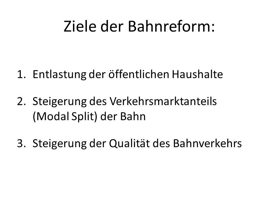 Ziele der Bahnreform: 1.Entlastung der öffentlichen Haushalte 2.Steigerung des Verkehrsmarktanteils (Modal Split) der Bahn 3.Steigerung der Qualität d