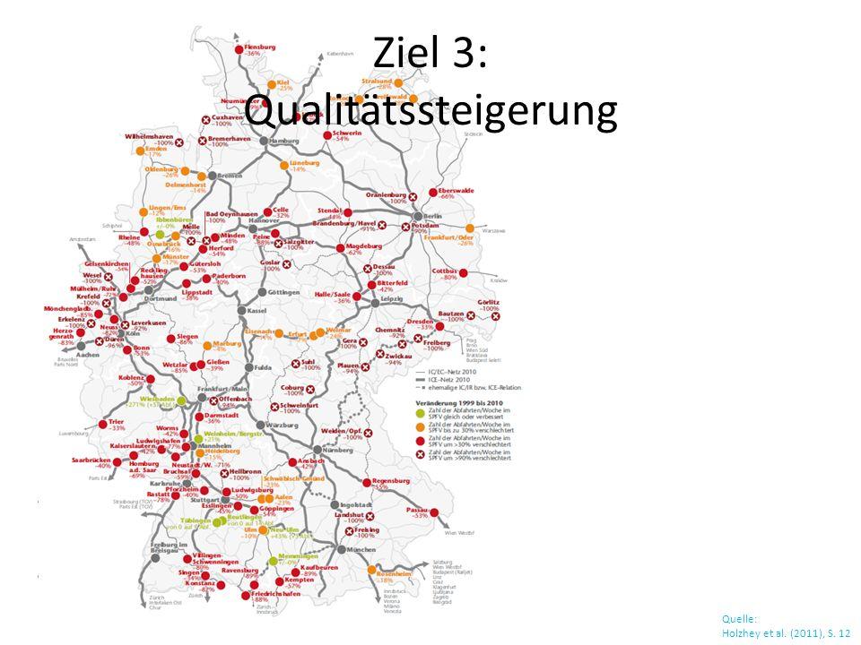 Quelle: Mitteilungen der DB AG