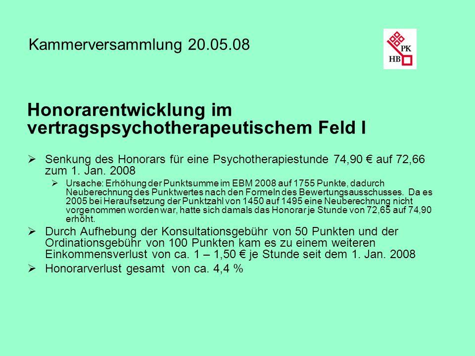 Kammerversammlung 20.05.08 Honorarentwicklung im vertragspsychotherapeutischem Feld I Senkung des Honorars für eine Psychotherapiestunde 74,90 auf 72,
