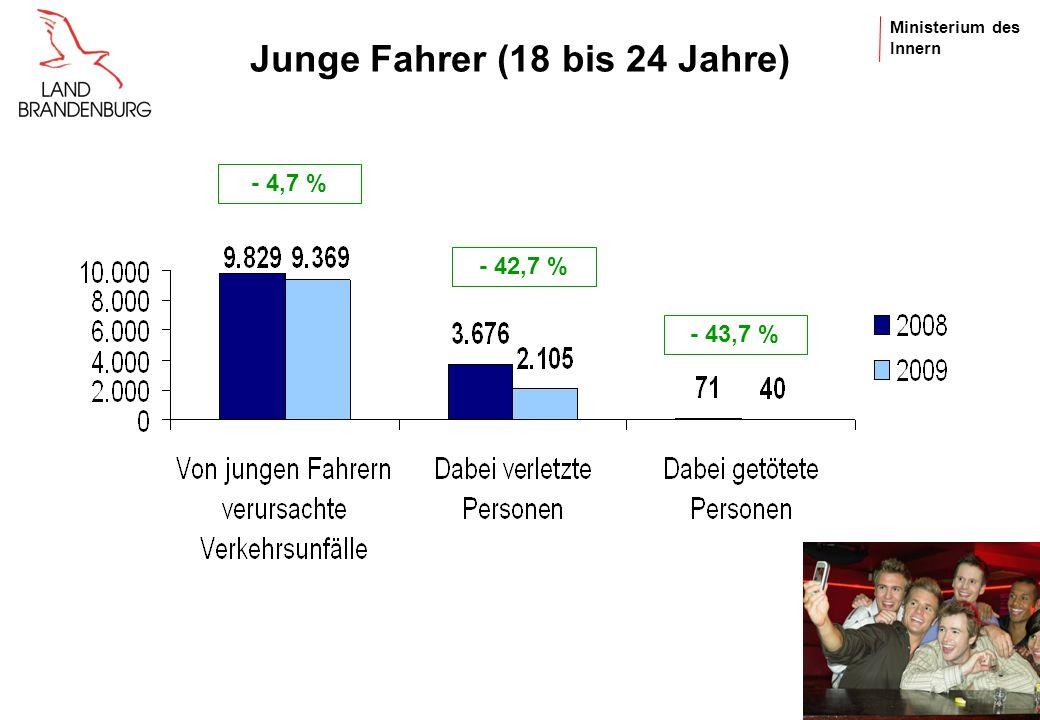 Ministerium des Innern Motorradunfälle 54 % der Motorradunfälle werden durch Motorradfahrer selbst verursacht + 0,9 % + 1,2 % +3,1 %