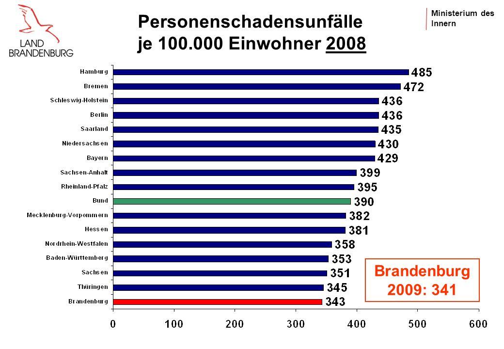 Ministerium des Innern Unfalltote und Verletzte 2009 +0,6 % - 9,0%