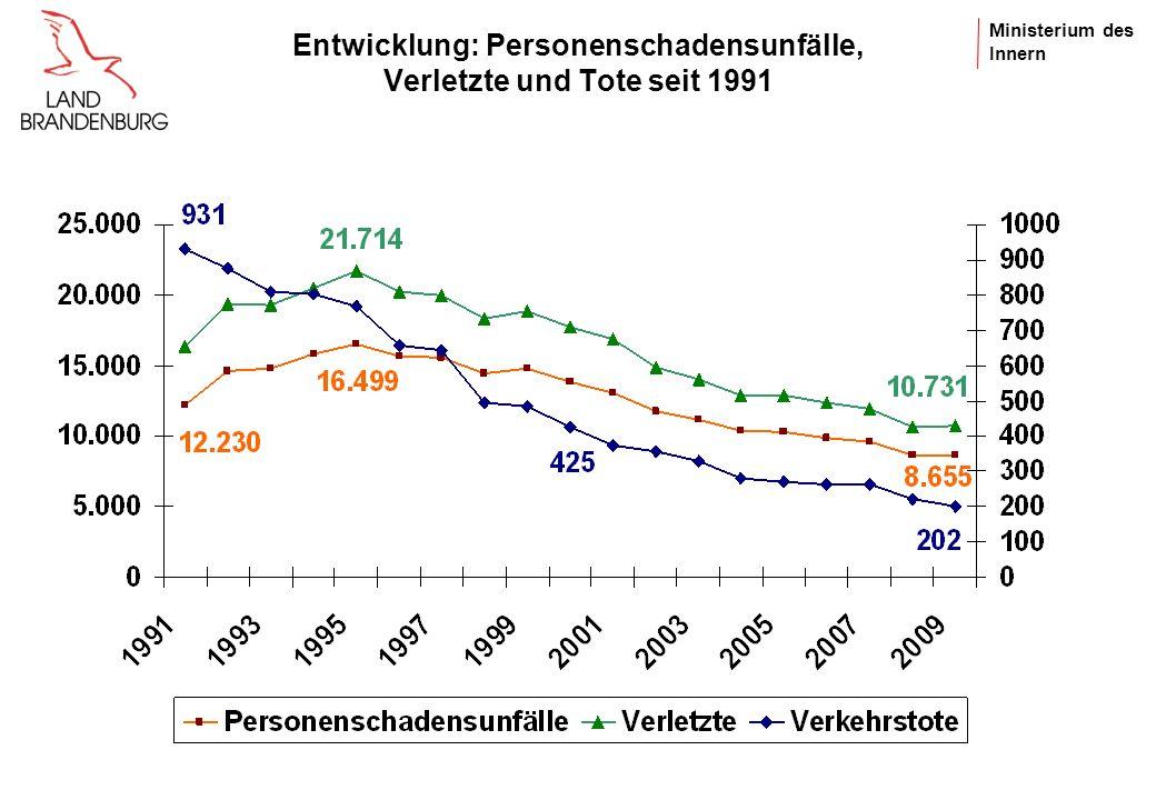 Ministerium des Innern Verkehrstote je 1 Mio. Einwohner 2008 Brandenburg 2009: 80