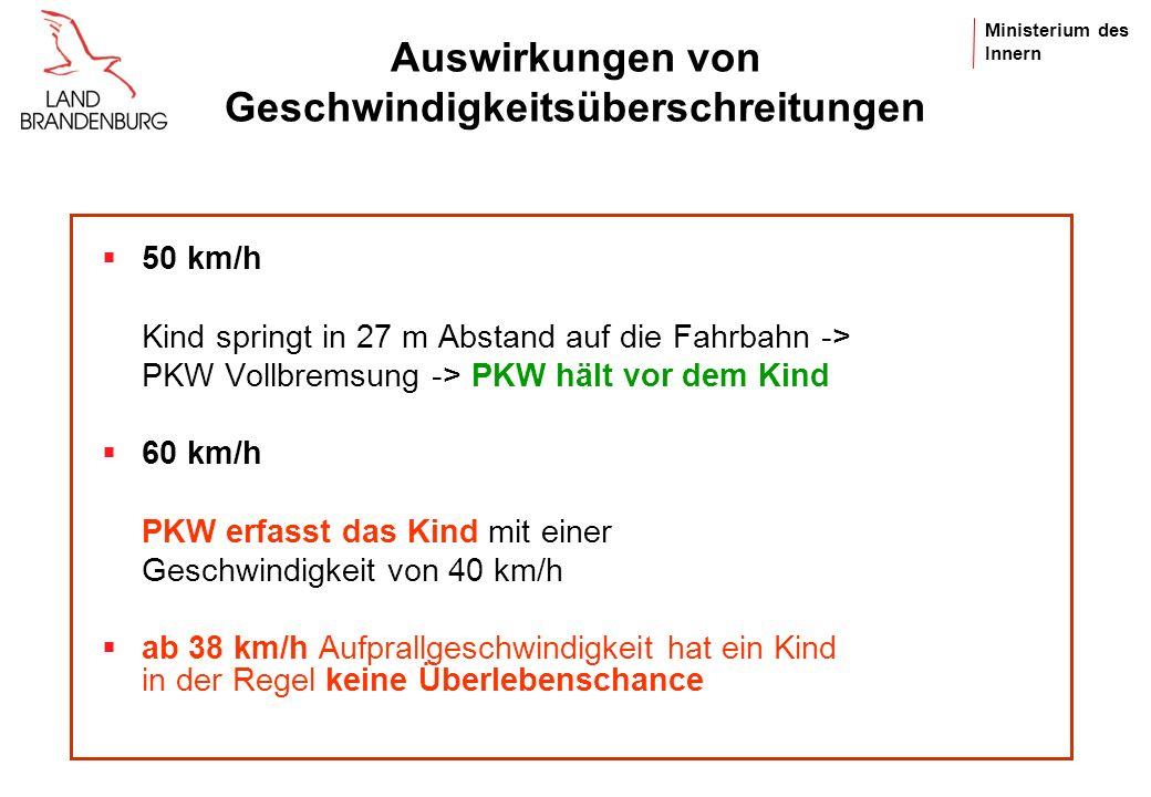 Ministerium des Innern Verkehrstote durch überhöhte Geschwindigkeit 32,2 % 30,6 %