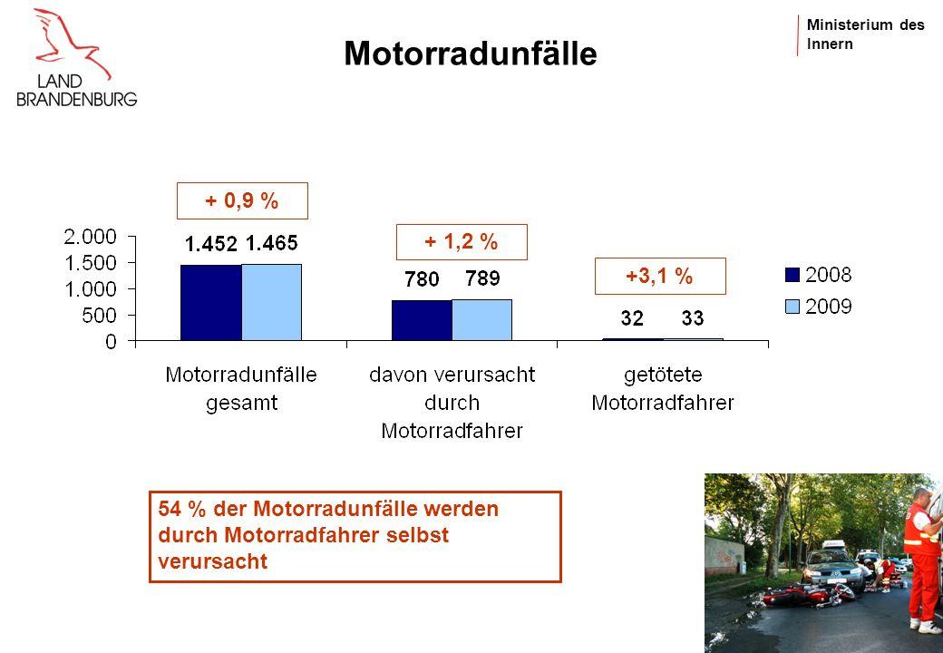 Ministerium des Innern Auswirkungen von Geschwindigkeitsüberschreitungen 50 km/h Kind springt in 27 m Abstand auf die Fahrbahn -> PKW Vollbremsung ->