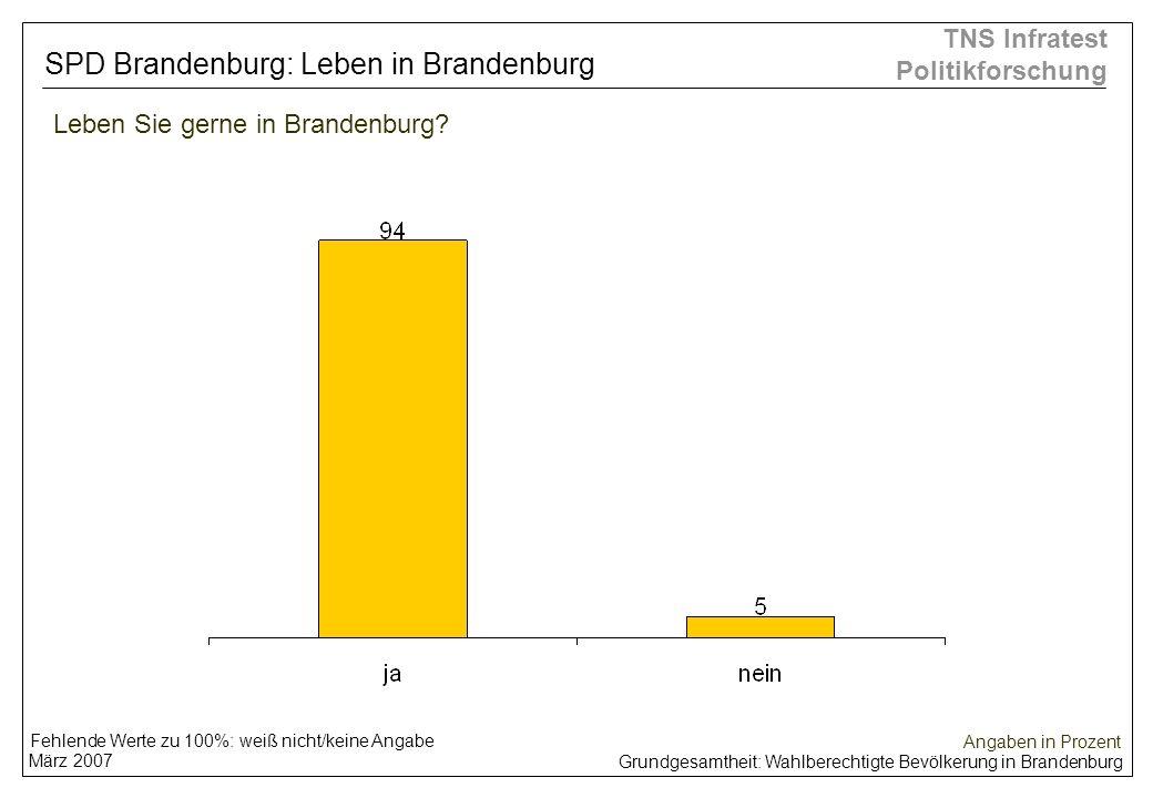 Grundgesamtheit: Wahlberechtigte Bevölkerung in Brandenburg März 2007 TNS Infratest Politikforschung Leben Sie gerne in Brandenburg? Angaben in Prozen