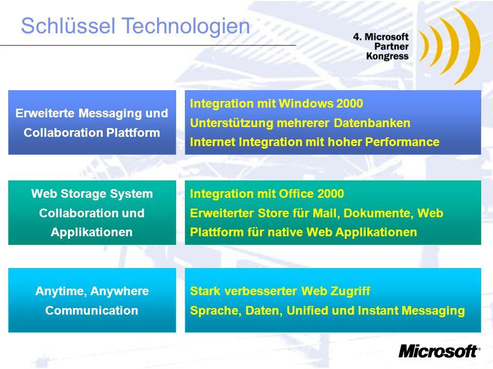 Agenda Integration in Active Directory Grundsätzliche Änderungen Datenbankkonzept Clustering mit Exchange 2000 Konfiguration für erfolgreiche Zusammen