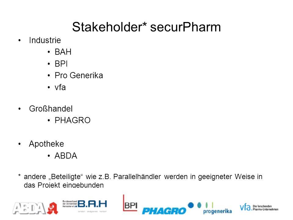 Stakeholder* securPharm Industrie BAH BPI Pro Generika vfa Großhandel PHAGRO Apotheke ABDA *andere Beteiligte wie z.B. Parallelhändler werden in geeig