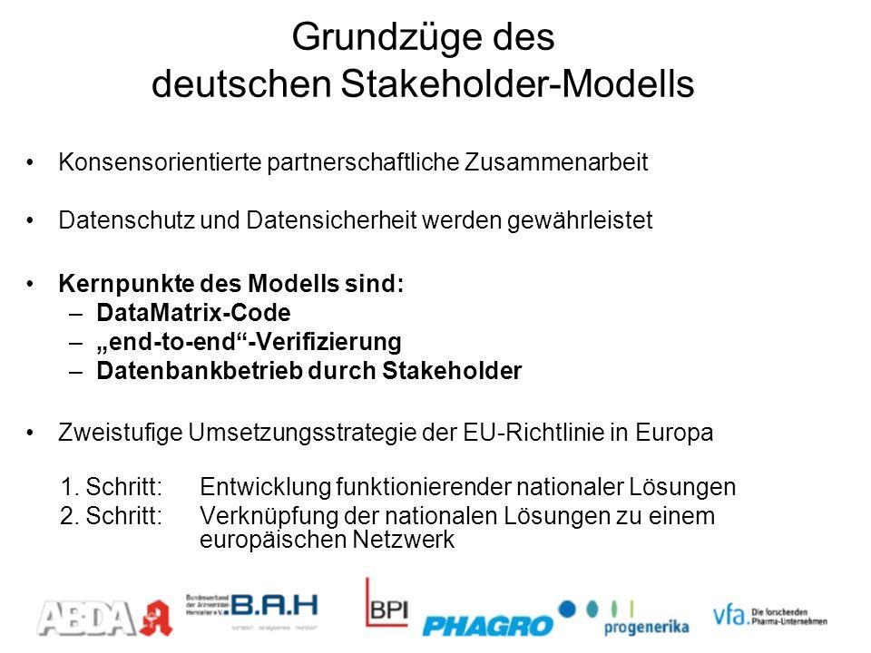 Grundzüge des deutschen Stakeholder-Modells Konsensorientierte partnerschaftliche Zusammenarbeit Datenschutz und Datensicherheit werden gewährleistet