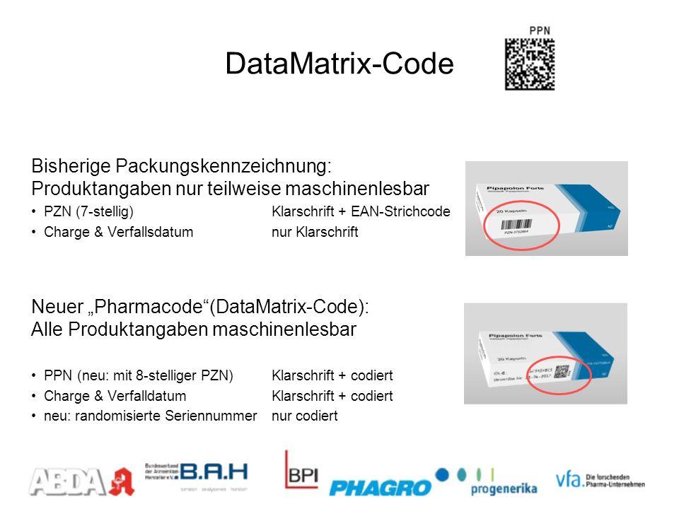 DataMatrix-Code Bisherige Packungskennzeichnung: Produktangaben nur teilweise maschinenlesbar PZN (7-stellig)Klarschrift + EAN-Strichcode Charge & Ver