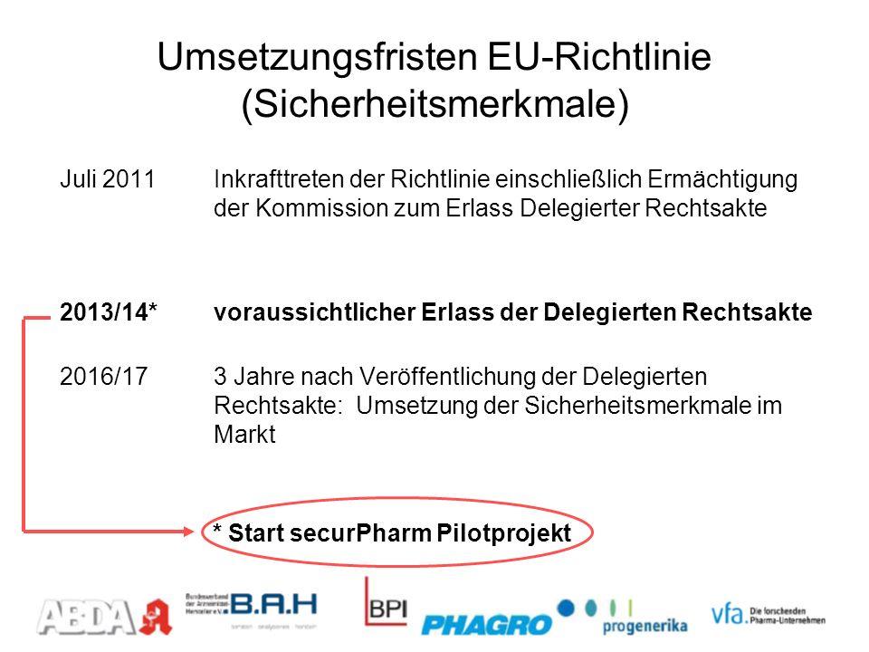 Umsetzungsfristen EU-Richtlinie (Sicherheitsmerkmale) Juli 2011Inkrafttreten der Richtlinie einschließlich Ermächtigung der Kommission zum Erlass Dele